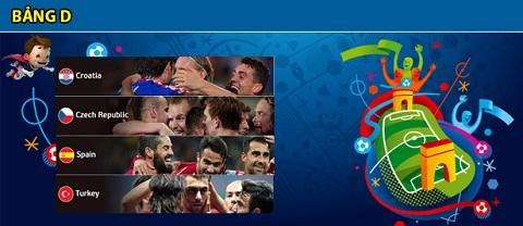 Duong den Euro 2016 cua DT Cong hoa Sec Mot minh Petr Cech lieu co du hinh anh