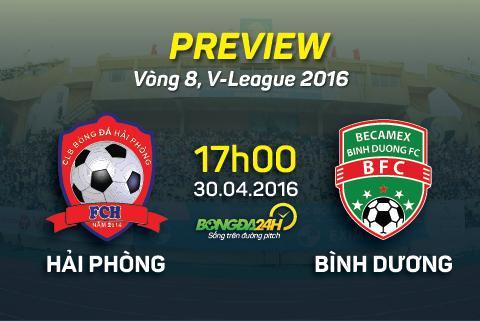 Hai Phong vs Binh Duong (17h 30/4): Bai test hang nang