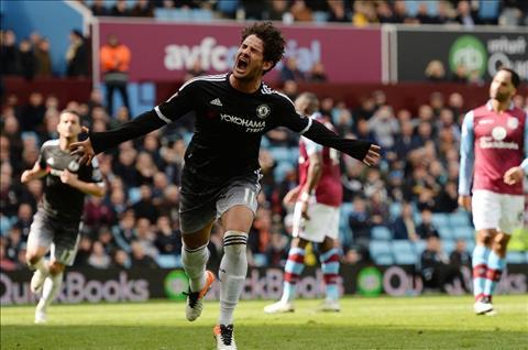 Pato Villa vs Chelsea