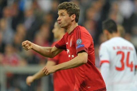 Muller Bayern