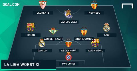 Doi hinh te nhat La Liga 201516 Isco va Turan gop mat hinh anh