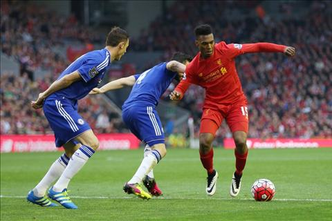 Sturridge Liverpool vs Chelsea