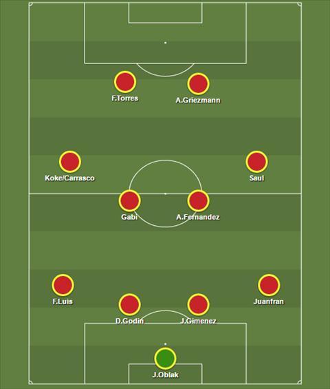 Torres la trung phong cam trong so do cua Atletico