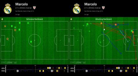 Real Madrid Run ray vao chung ket hinh anh 2