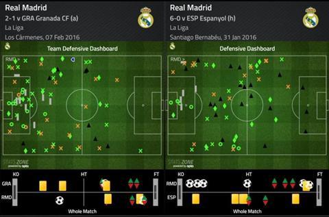 Real Madrid Run ray vao chung ket hinh anh 3