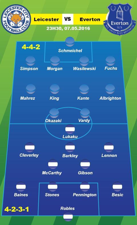 Leicester vs Everton (23h30 ngay 75) Cho thai do cua tan vuong hinh anh 2