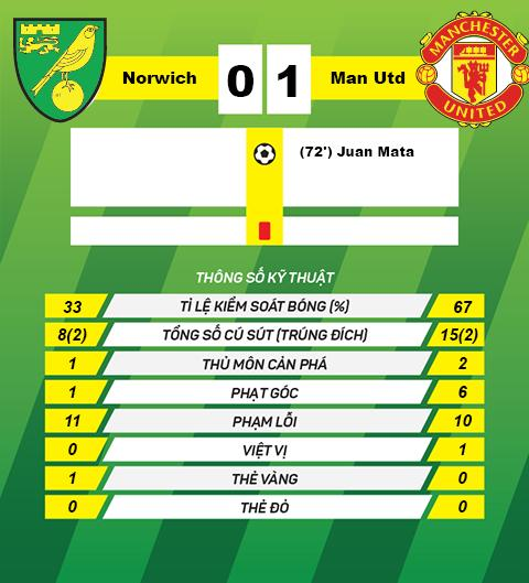 Wayne Rooney hinh anh 4