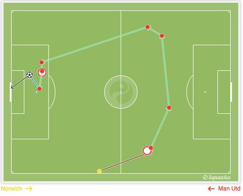 Man Utd va nhung duong ngang nham chan cua Van Gaal hinh anh 2