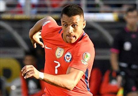 Video clip bàn thắng: Chile 4-2 Panama (Bảng D Copa America 2016)