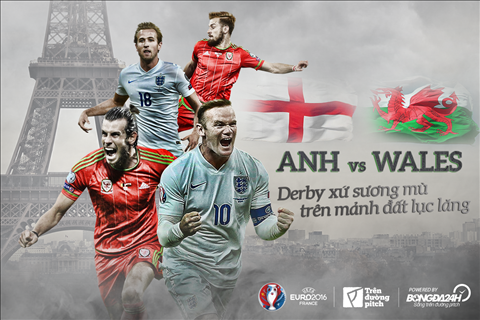 Anh vs Wales