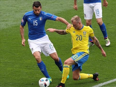 Italia tiep tuc do be tong truoc Thuy Dien