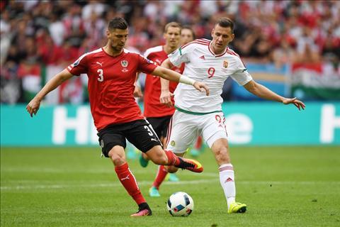 Dragovic Ao vs Hungary