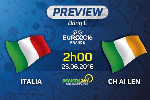 Preview: Italia - Cong Hoa Ai Len
