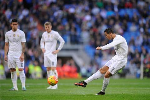 Tu chuyen nhung cu sut phat Hai thai cuc cua Messi va Ronaldo hinh anh 2