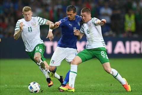 Nhung diem nhan sau tran thua bac nhuoc cua Italia truoc CH Ireland hinh anh