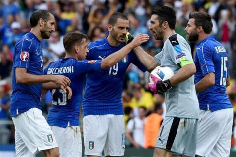 DT Italia Euro 2016