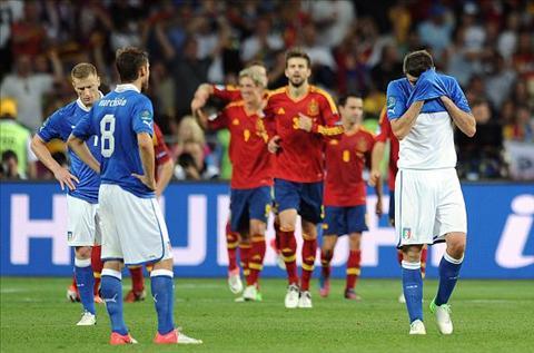 TBN thang Italia Euro 2012