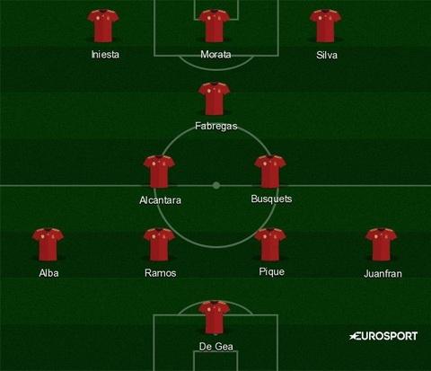 Euro 2016 hinh anh 4
