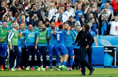 Tu Juventus den DT Y, Conte deu tao dau an cuc ki dam net