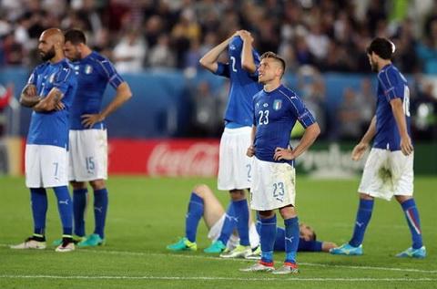 Italia dang suy yeu dan trong khi Duc ngay mot manh len.