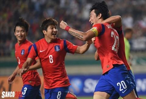 Nhan dinh U23 Han Quoc vs U23 Honduras 5h ngay 148 (Tu ket Olympic 2016) hinh anh