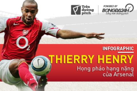 Thierry Henry: Họng pháo hạng nặng của Arsenal