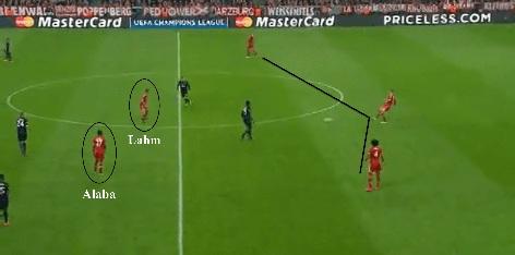 Pep Guardiola va dau an hau ve bien ao6