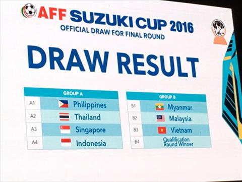 Boc tham AFF Cup 2016 Khi thay tro Huu Thang mung hut hinh anh