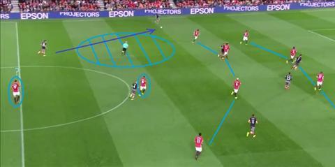 Ibrahimovic, Aguero va cau chuyen ve tien dao phong ngu hinh anh 3