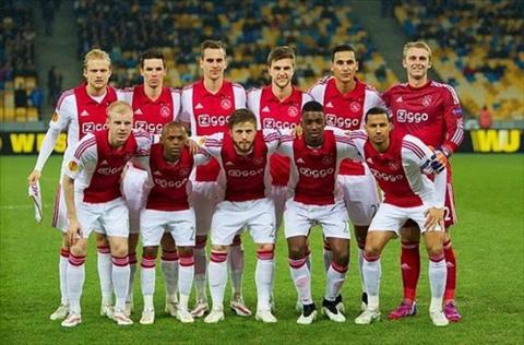 Sparta Rotterdam vs Ajax Amsterdam 19h30 ngay 78 vong 1 giai VDQG Ha Lan 201617 hinh anh