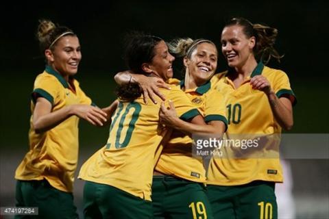 Nũ Australia vs Nu Zimbabwe 02h00 ngay 108 vong bang Olympic 2016 hinh anh