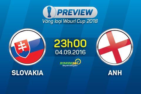 Slovakia vs Anh (23h ngay 49) Thay tuong, chua doi van hinh anh