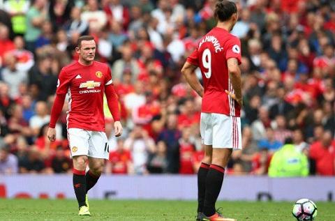 Du am derby Manchester Khi Mourinho nghi qua nhieu hinh anh