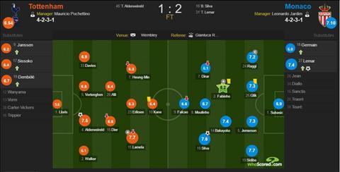 Monaco & Jardim Ngua o moi khuynh dao Champions League hinh anh 3