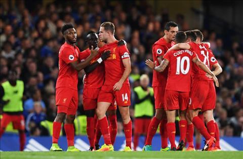 Clip ban thang Chelsea vs 1-2 Liverpool Premier League 201617 hinh anh