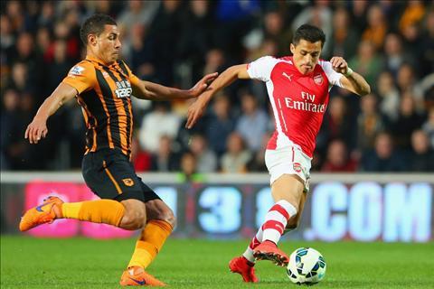 Hull City vs Arsenal (21h ngay 179) Phao thang nhoc tai hang ho hinh anh 4