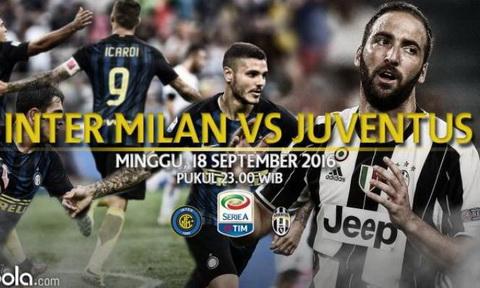 Giai ma tran dau Inter Milan vs Juventus 23h ngay 189 (Serie A 201617) hinh anh