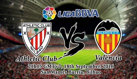 Nhan dinh Bilbao vs Valencia 21h15 ngay 189 (La Liga 201617) hinh anh