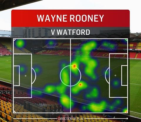 Fan MU keu goi Rooney giai nghe sau tran thua Watford hinh anh 2