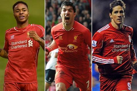 Liverpool la CLB xuat khau cau thu hang dau chau Au hinh anh