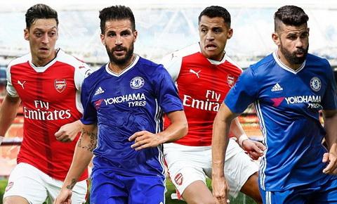 Arsenal vs Chelsea Wenger yeu cau canh giac voi Costa hinh anh