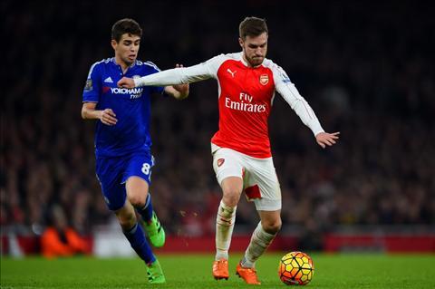 Arsenal vs Chelsea (23h30 ngay 249) Cho Phao thu pha dop derby hinh anh