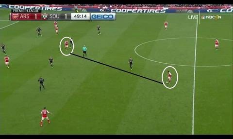 Arsenal vs Chelsea Da den luc giai ma Wenger va Conte hinh anh 5