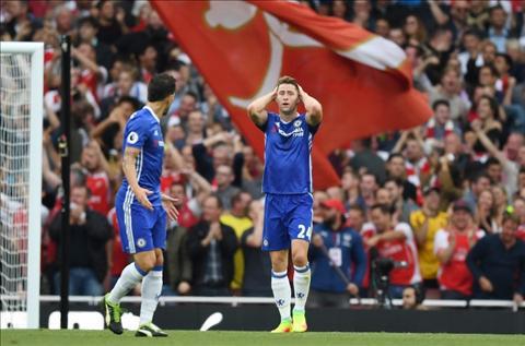 Thay gi sau that bai tham hai cua Chelsea truoc Arsenal hinh anh 2