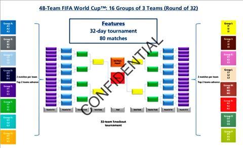 World Cup 48 doi Cu vo tu di! hinh anh 2