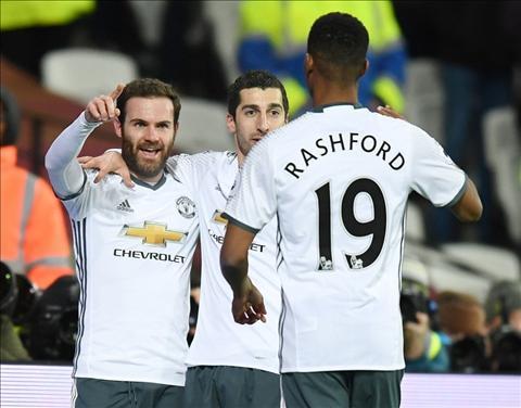 Mata va Rashford la 2 nhat kiem quyet dinh cua Mourinho