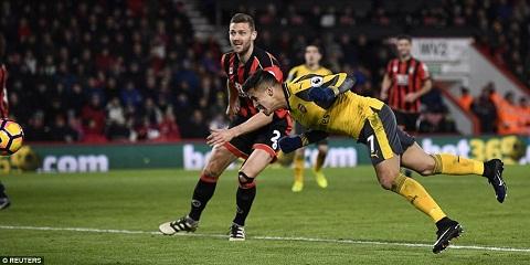 Thay gi sau tran Bournemouth 3-3 Arsenal hinh anh 4
