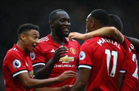 Liverpool vs MU Doi hinh ket hop giua hai doi hinh anh