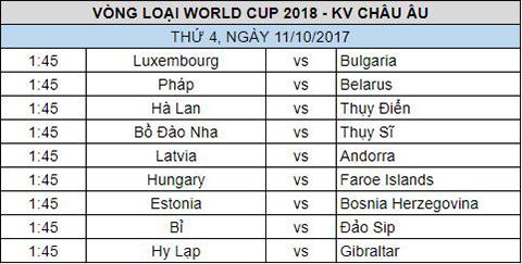 Lich thi dau vong loai World Cup 2018 khu vuc Chau Au ngay 1010 hinh anh 2