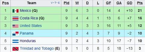 Nhan dinh Honduras vs Mexico 07h00 ngay 1110 (VL World Cup 2018) hinh anh 2